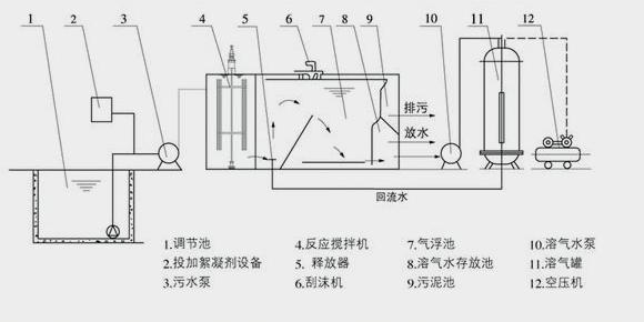 电路 电路图 电子 工程图 平面图 原理图 580_290